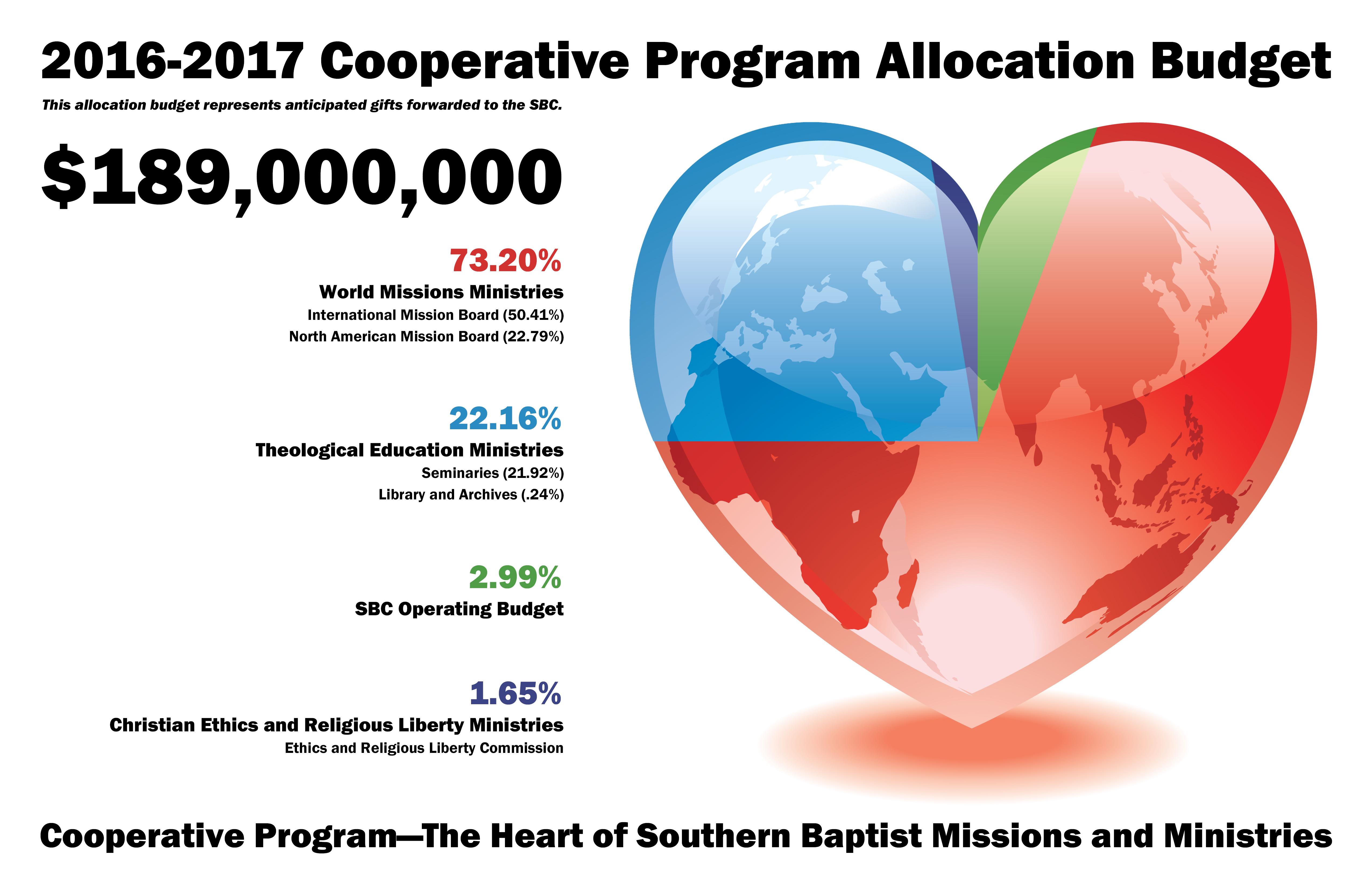 cooperative program info